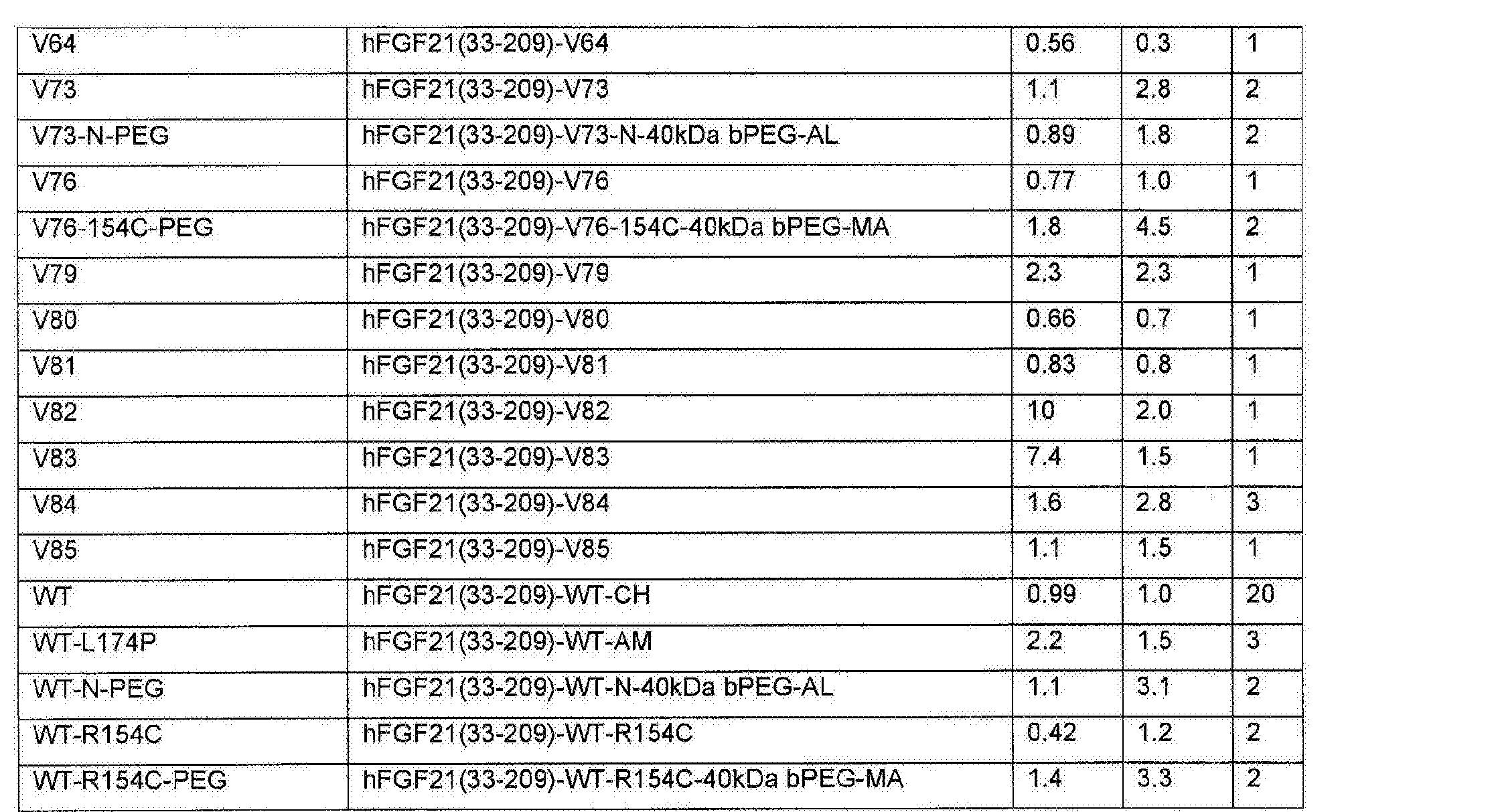Figure CN103328502BD00451