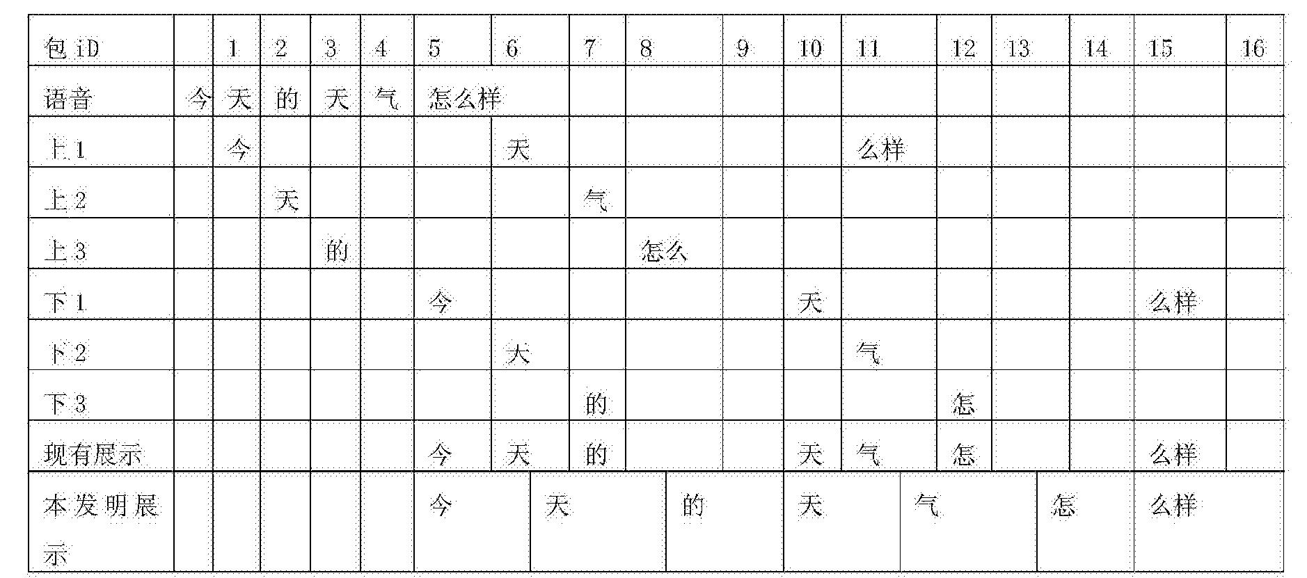 Figure CN103634321BD00101