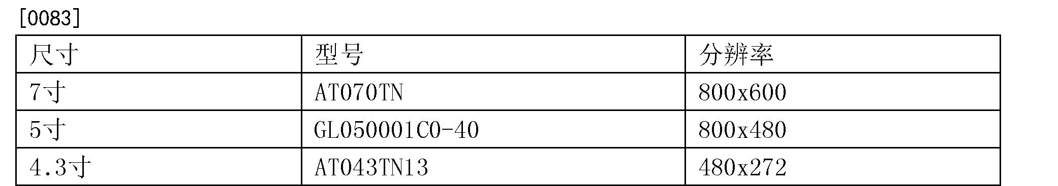 Figure CN105157121BD00101