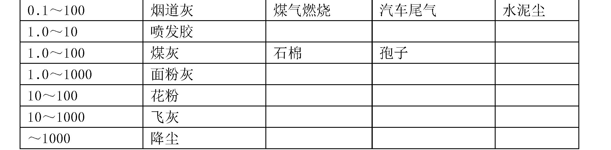 Figure CN105328351BD00081
