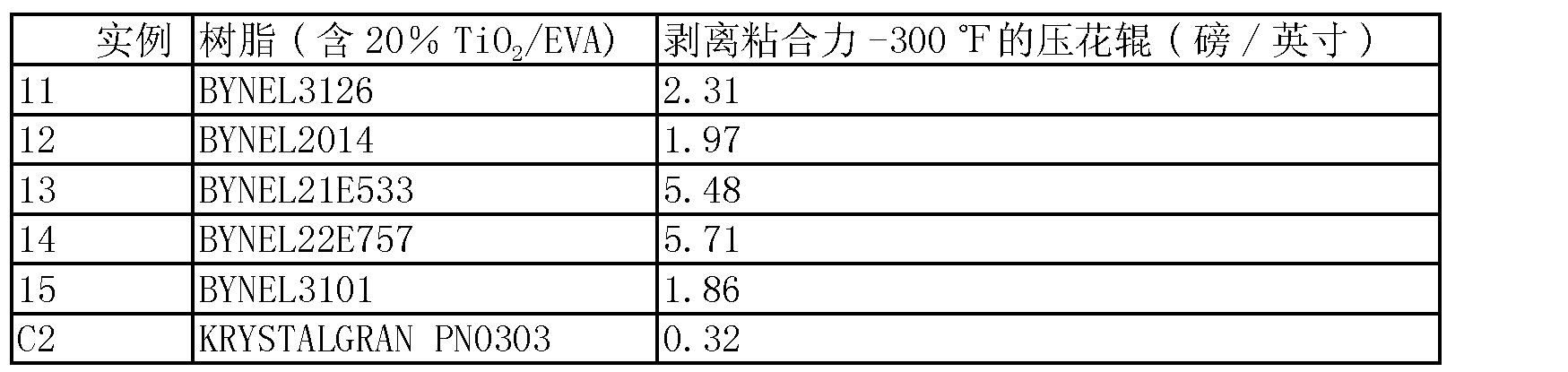 Figure CN101421646BD00161