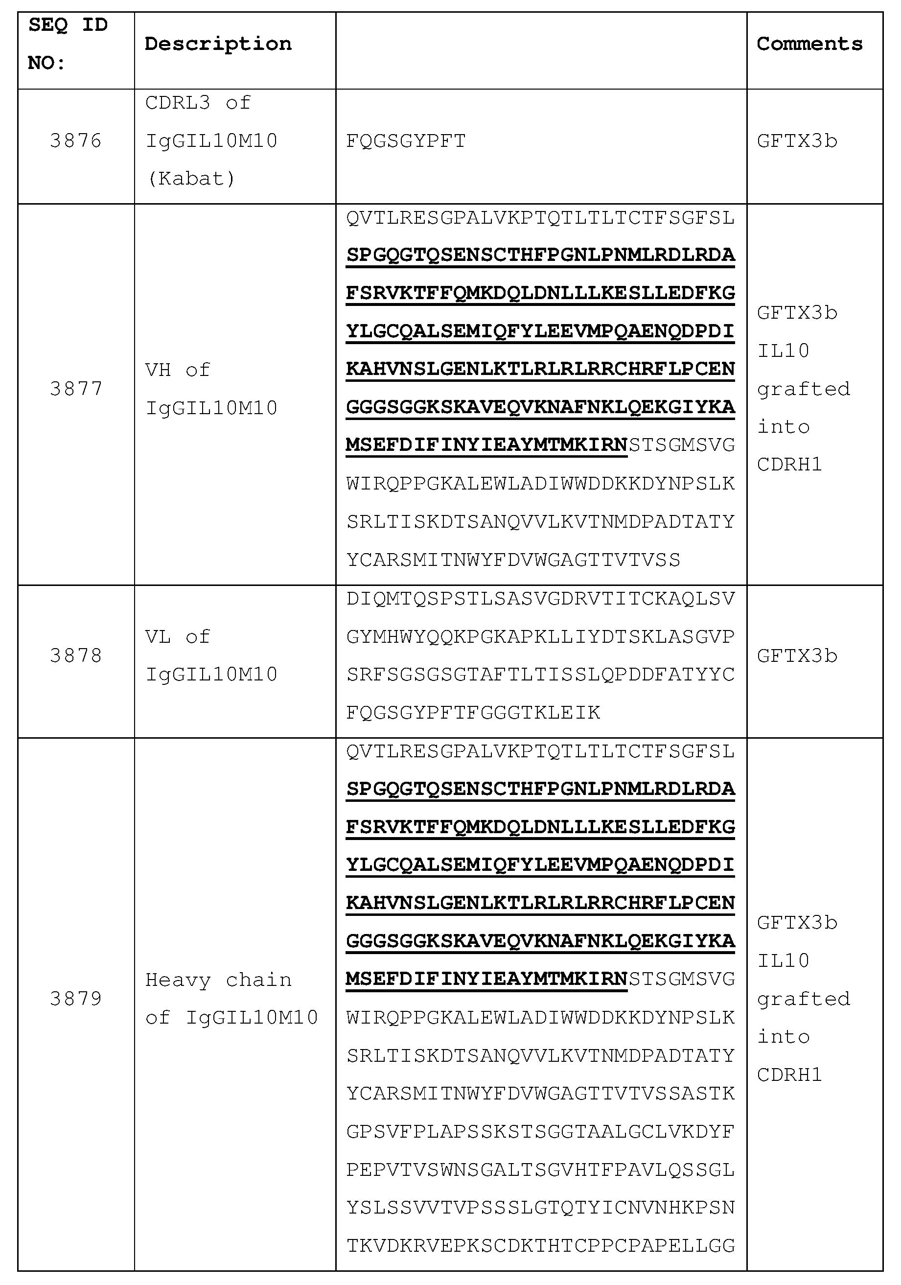 Figure imgf000636_0001