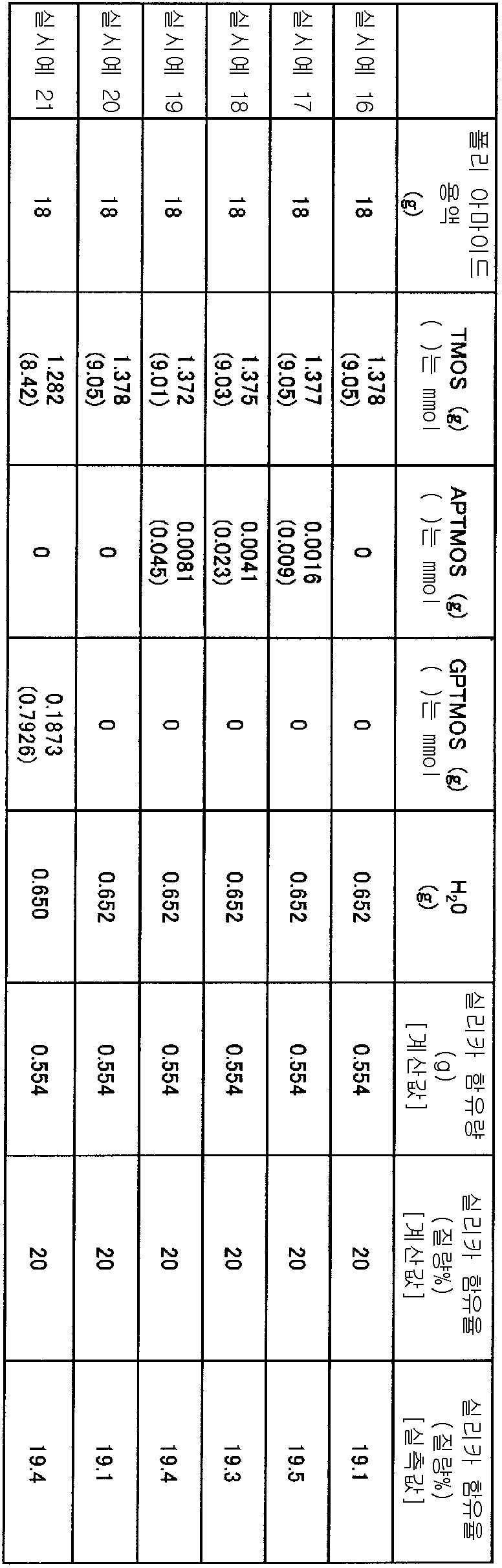 Figure 112008065785902-pct00003