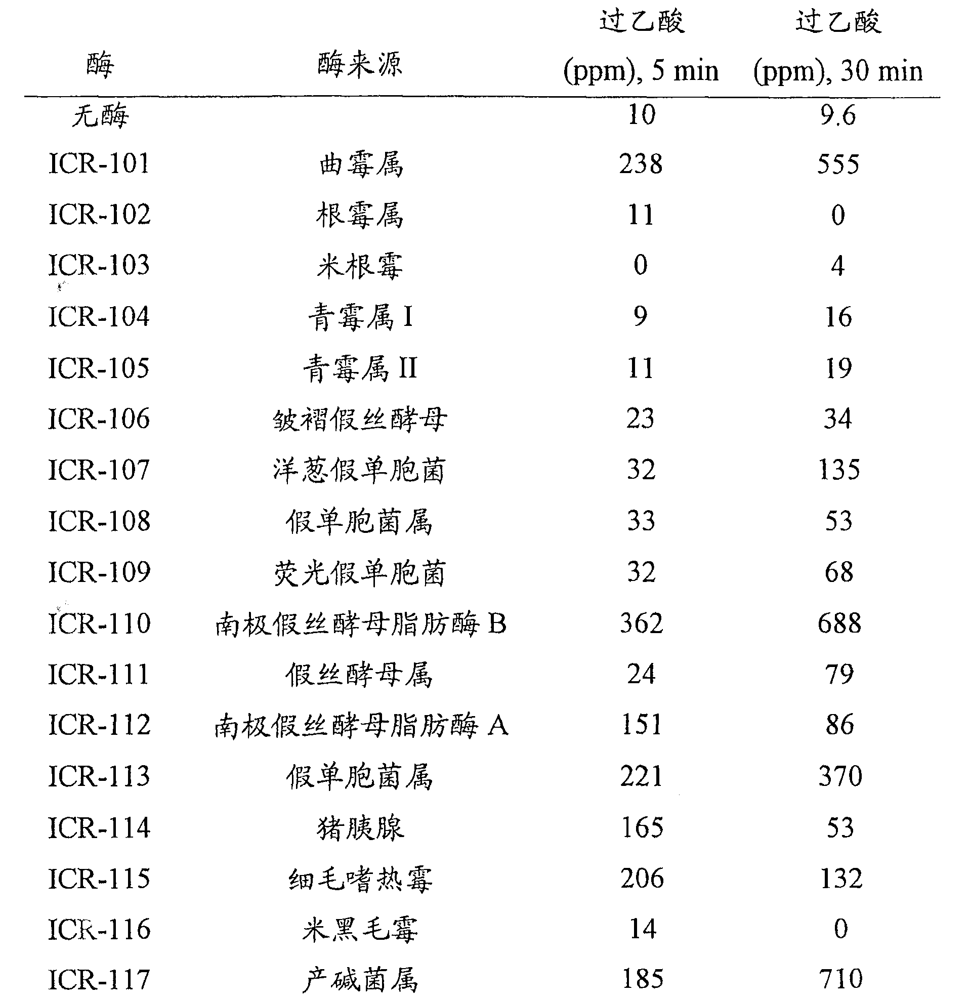 Figure CN101166828BD00251