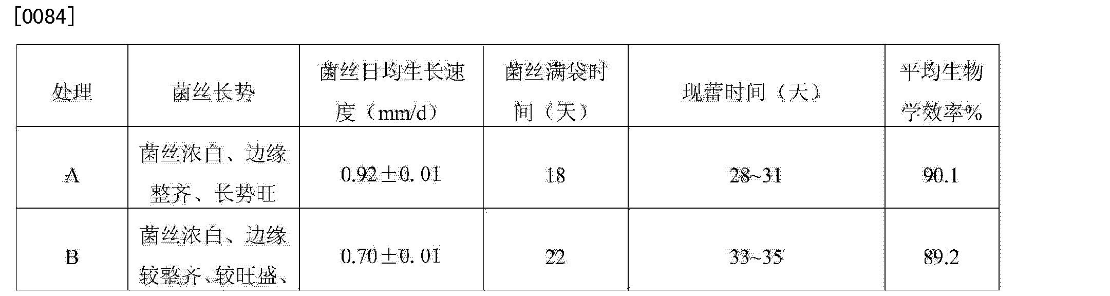 Figure CN104402617AD00091