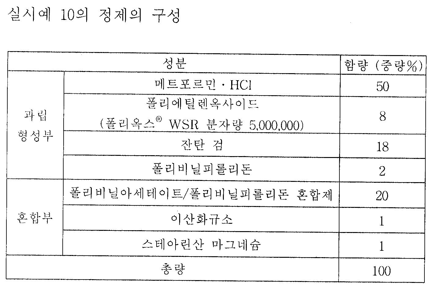 Figure 112004063085314-pat00010