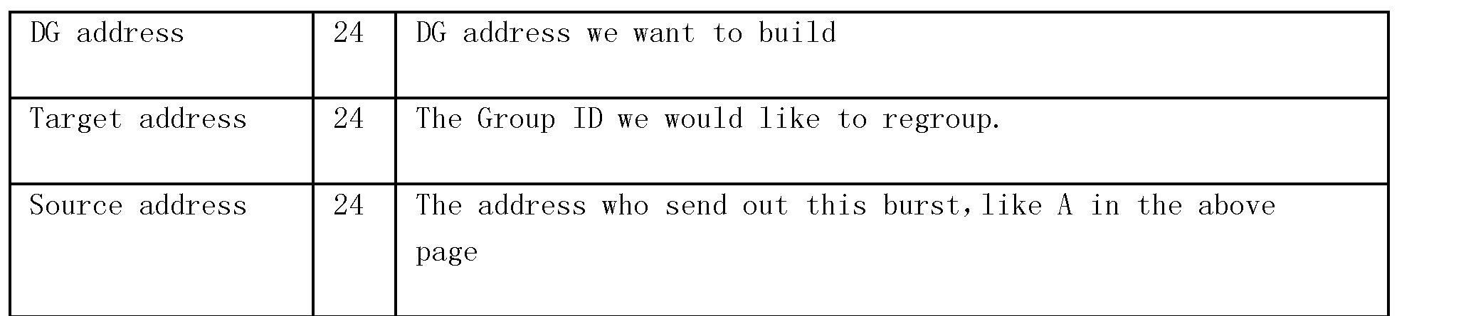 Figure CN101658055BD00111