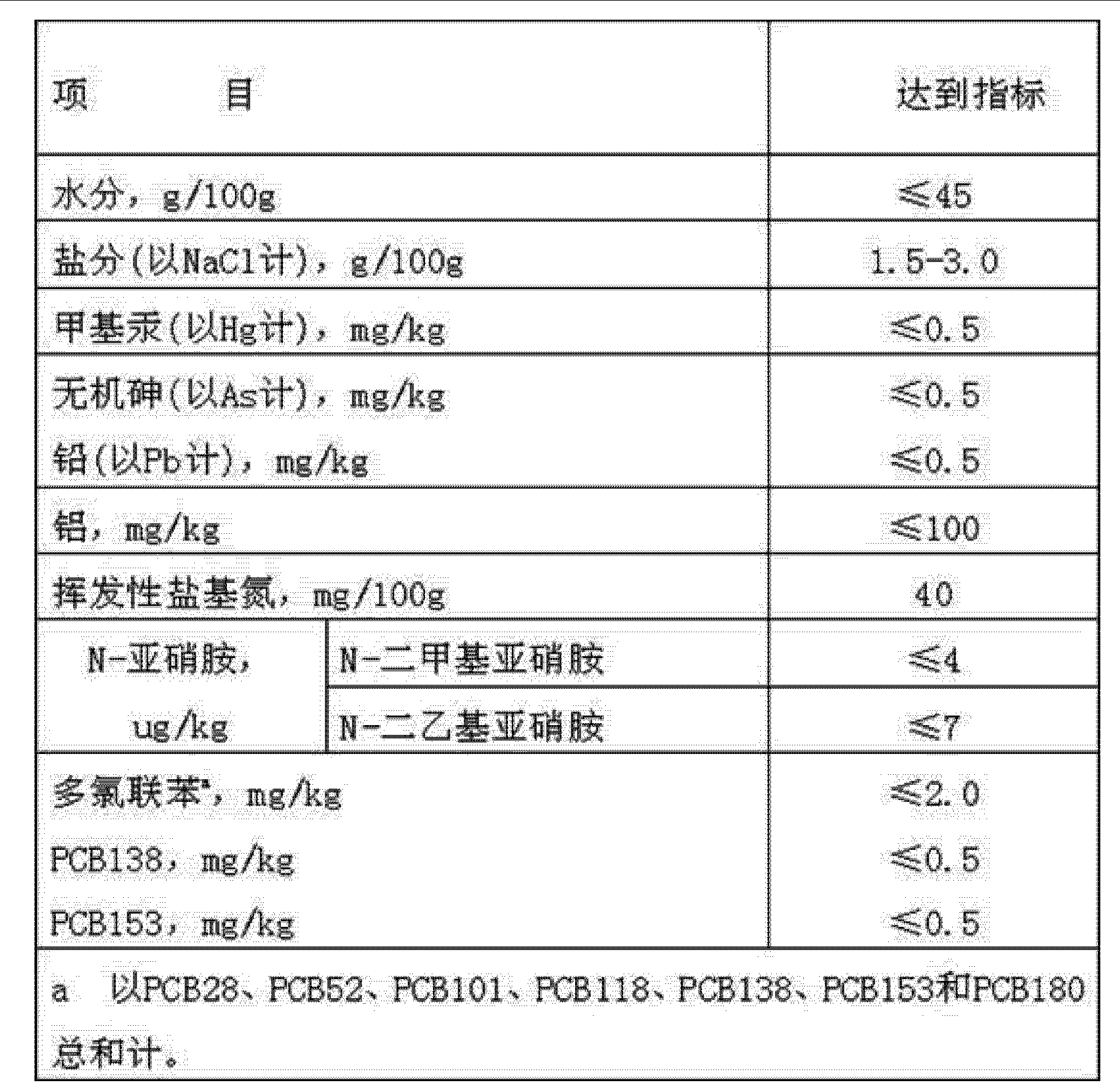 Figure CN102948827AD00071