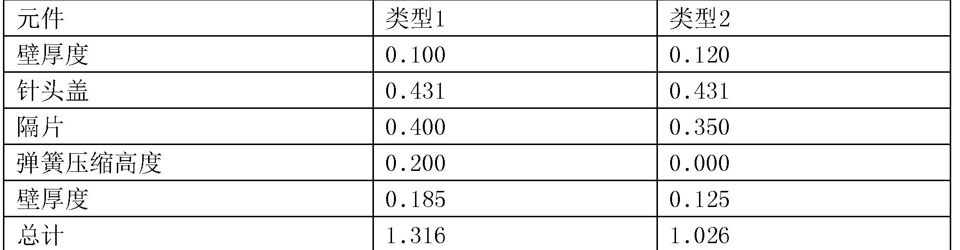 Figure CN107096098AD00283