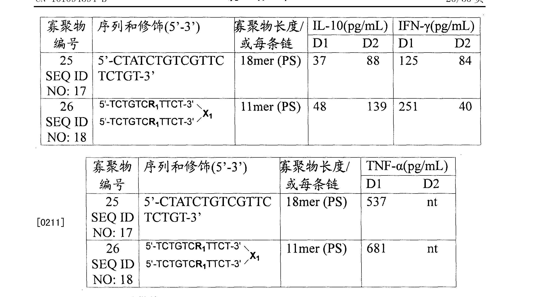 Figure CN101094594BD00281