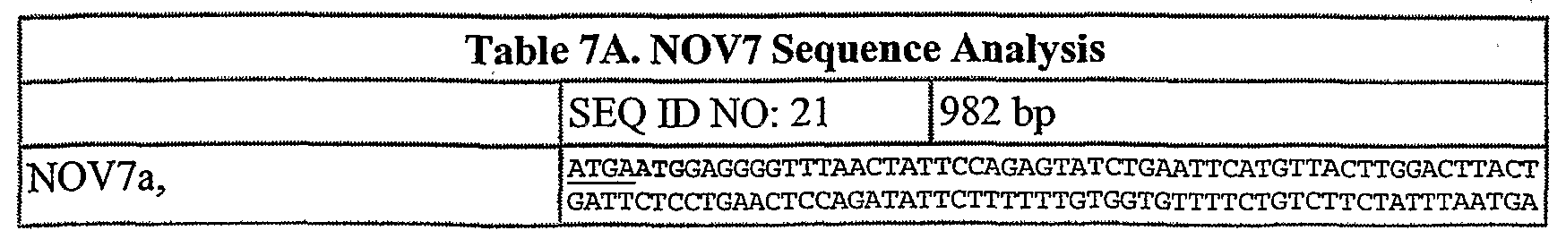WO A2 Novel proteins and nucleic acids encoding same