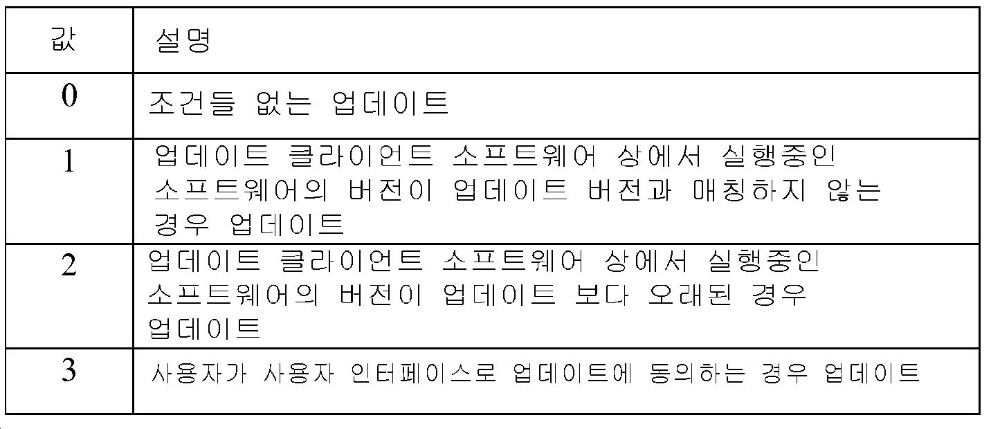 Figure 112017033986517-pat00021