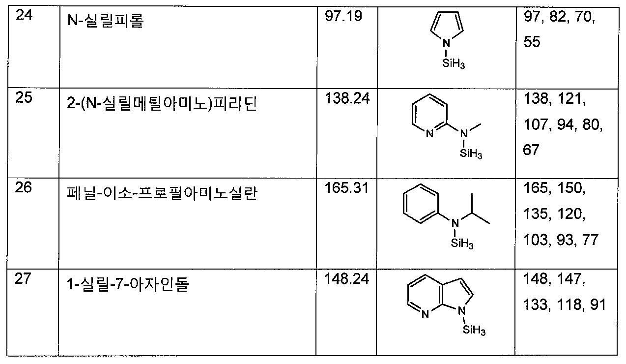 Figure 112012041825423-pat00026