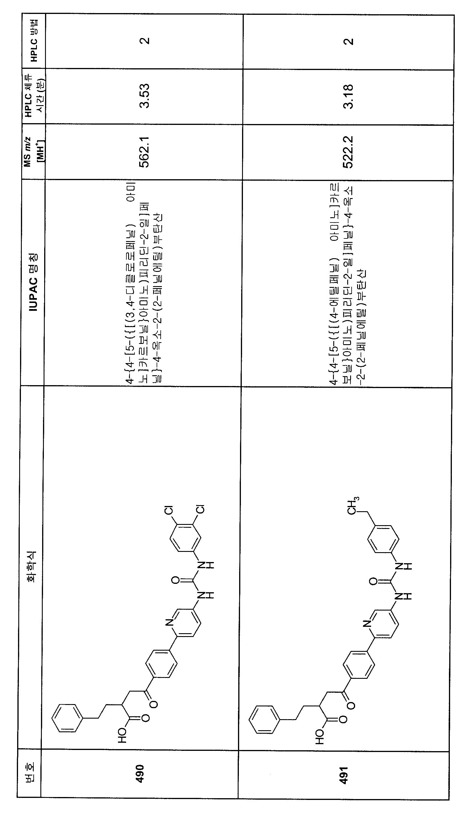 Figure 112007082249387-PCT00302