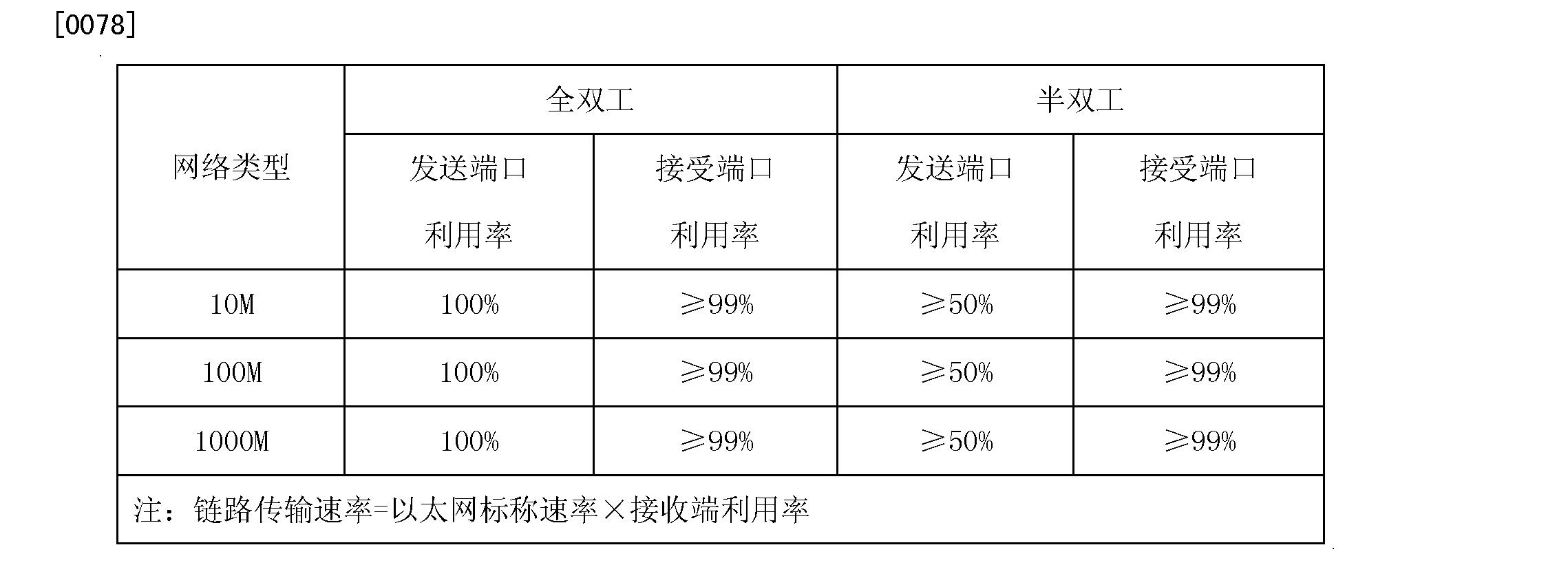 Figure CN102164058AD00111
