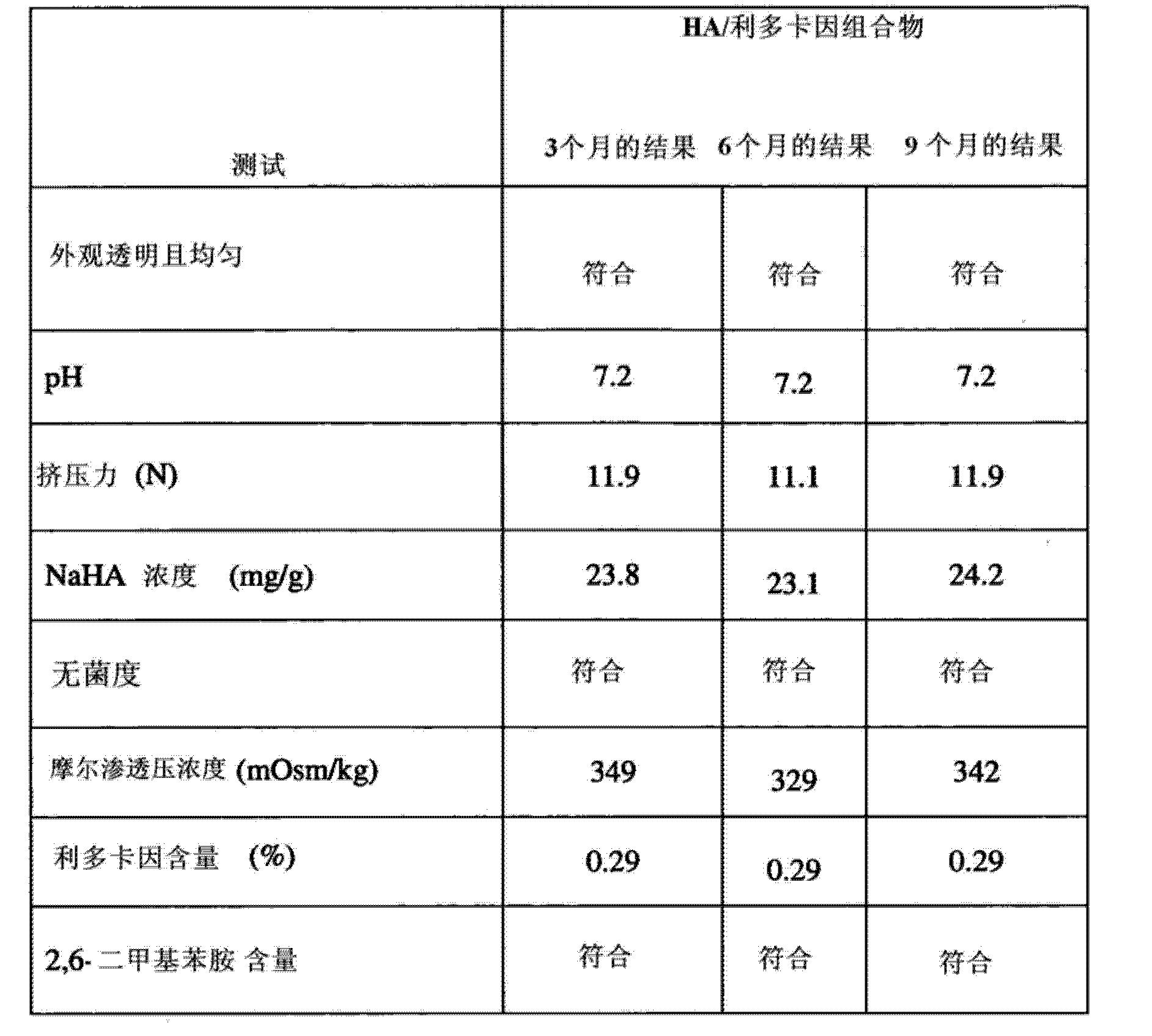 Figure CN103285423AD00151