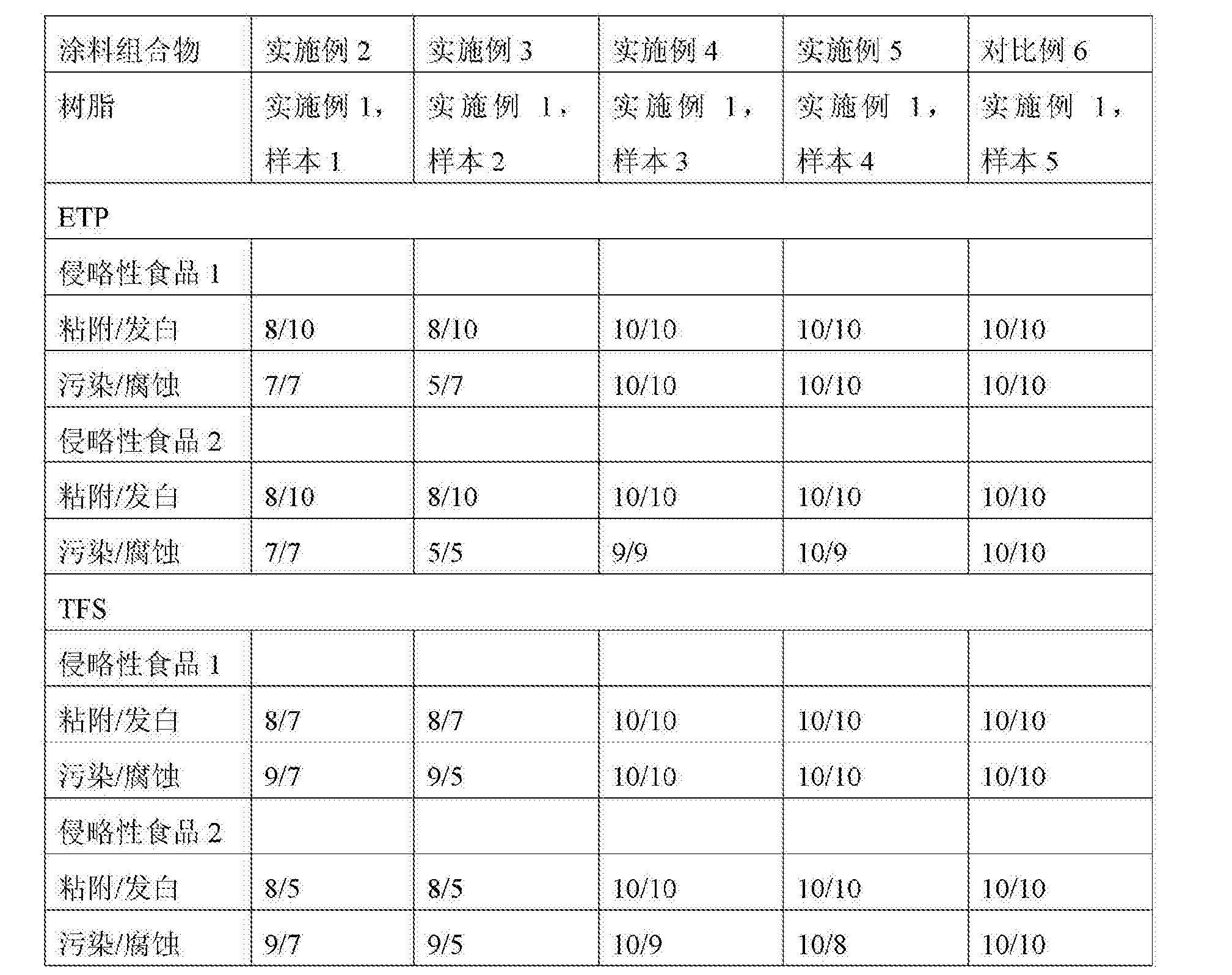Figure CN102858893BD00291
