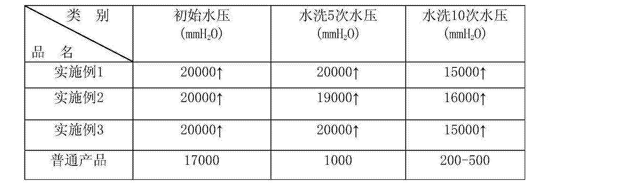 Figure CN106087454AD00071