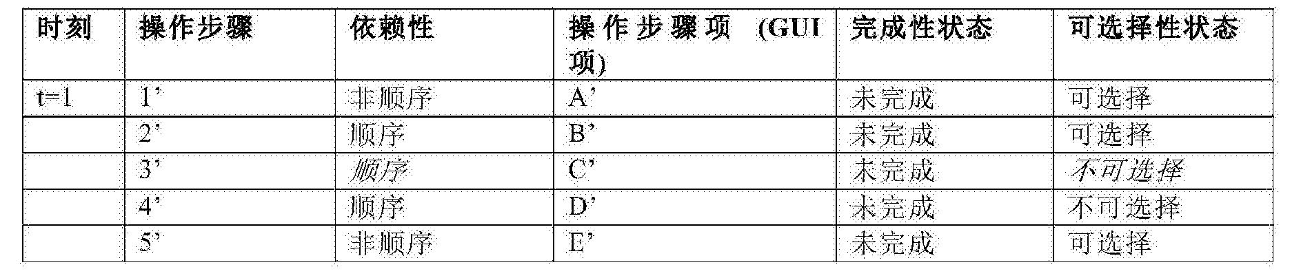 Figure CN104321772BD00202