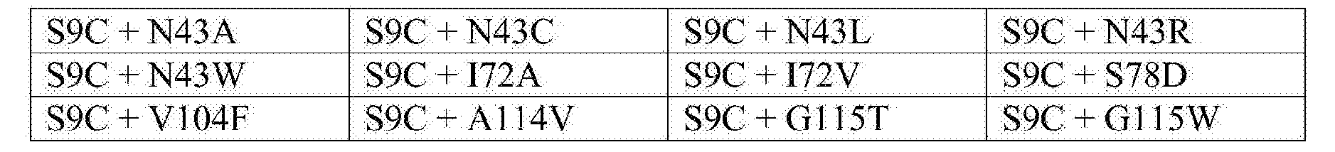 Figure CN106661566AD00651