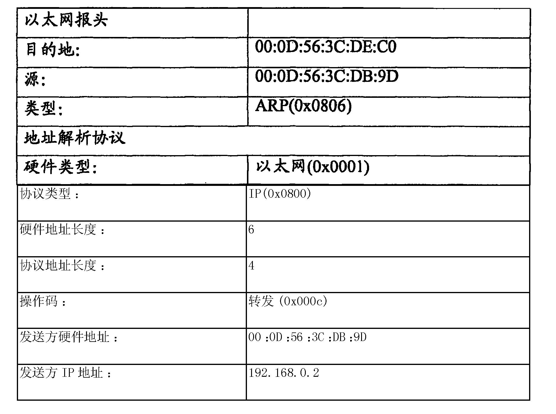 Figure CN1926835BD00122