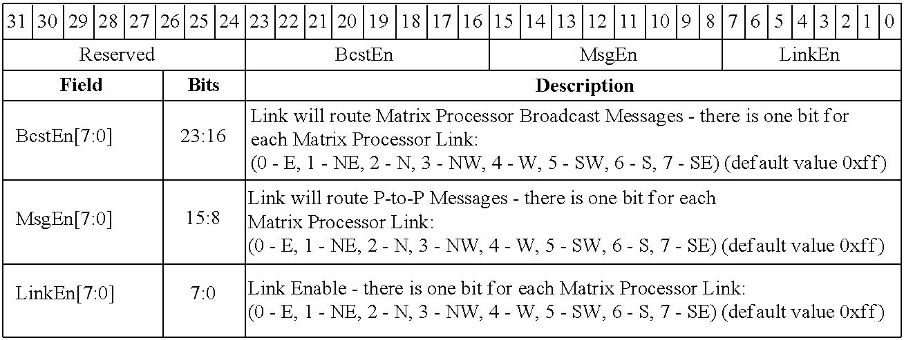 Figure US07958341-20110607-C00006