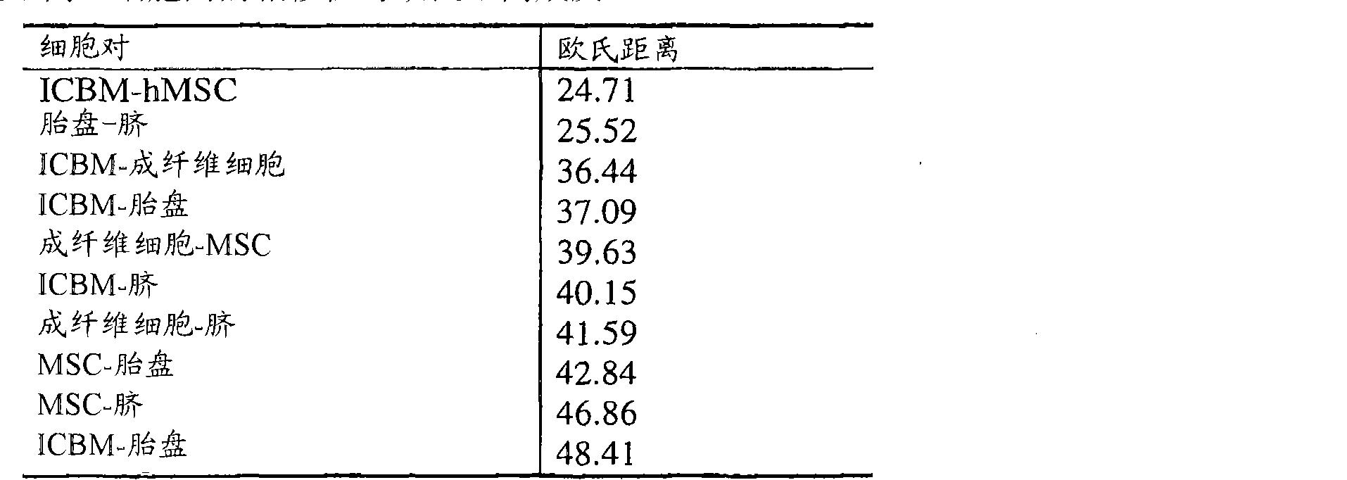 Figure CN102498204AD00402