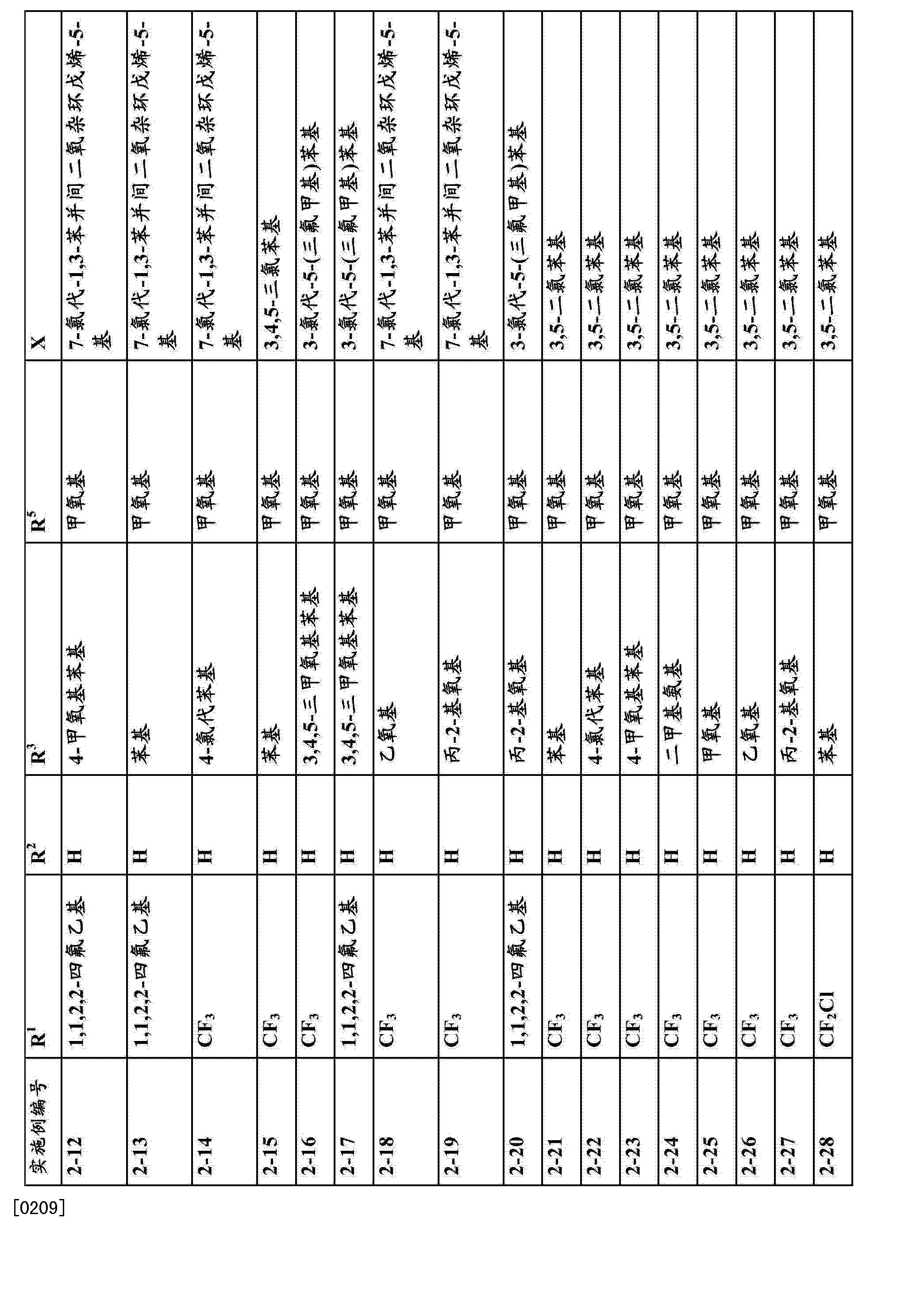 Figure CN102834390BD00401