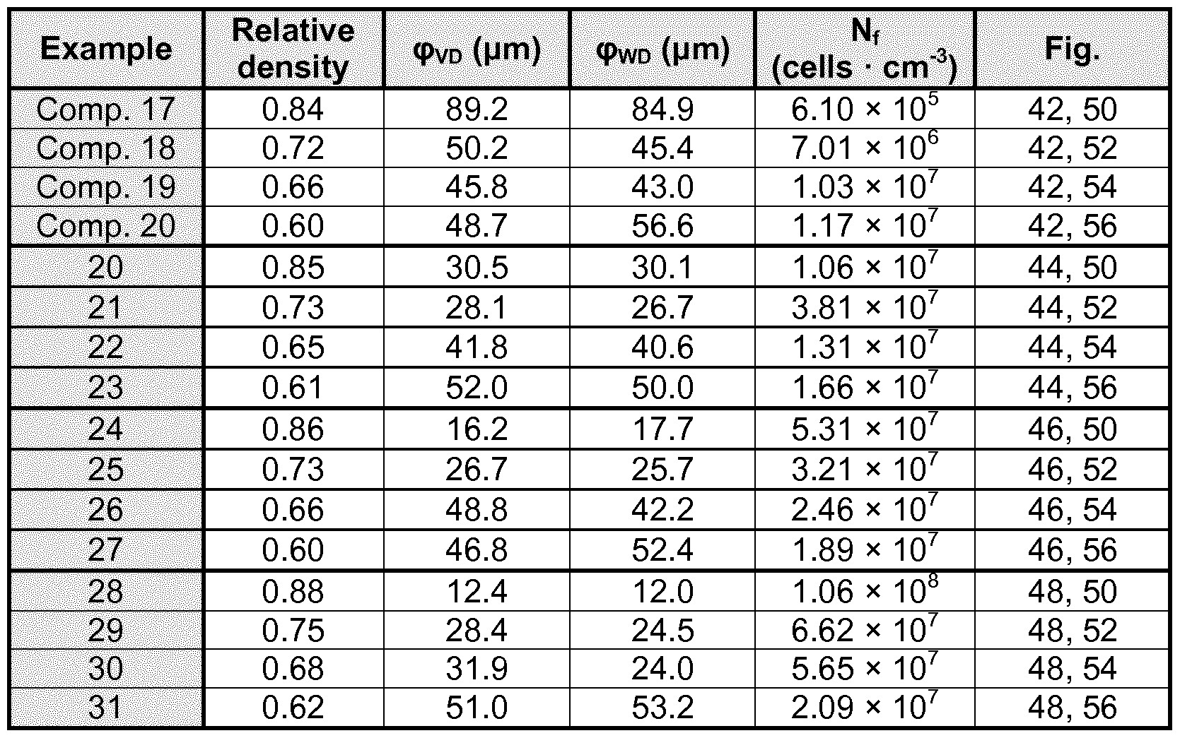 Figure imgf000026_0002