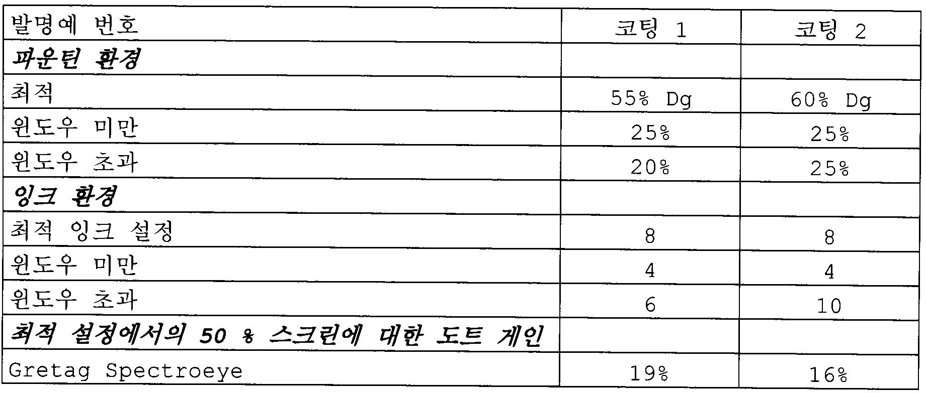 Figure 112009065455738-pct00037