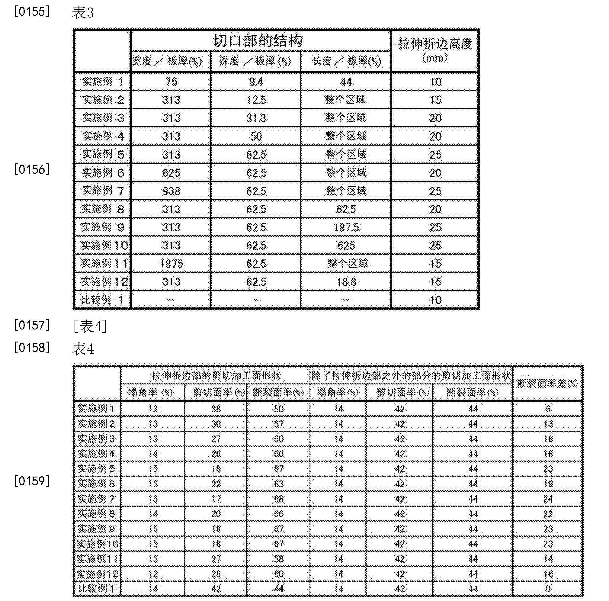 Figure CN107000025AD00171