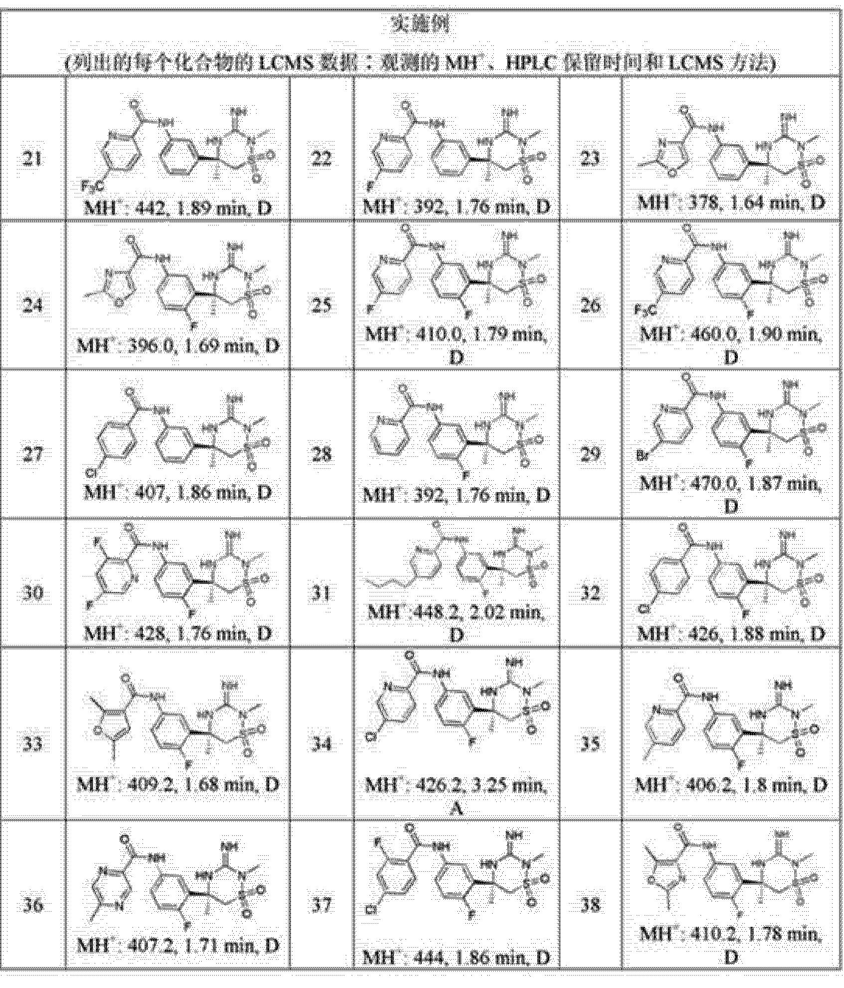 Figure CN102639135AD01131