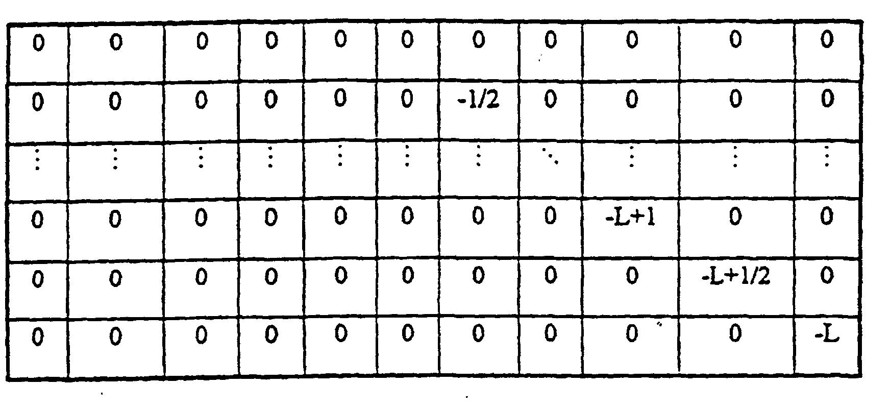 Ep1213854b1 Capacity Management In A Cdma System Google Patents Passive Tone Matrix Rather Like The Single Knob Control Figure 00510001