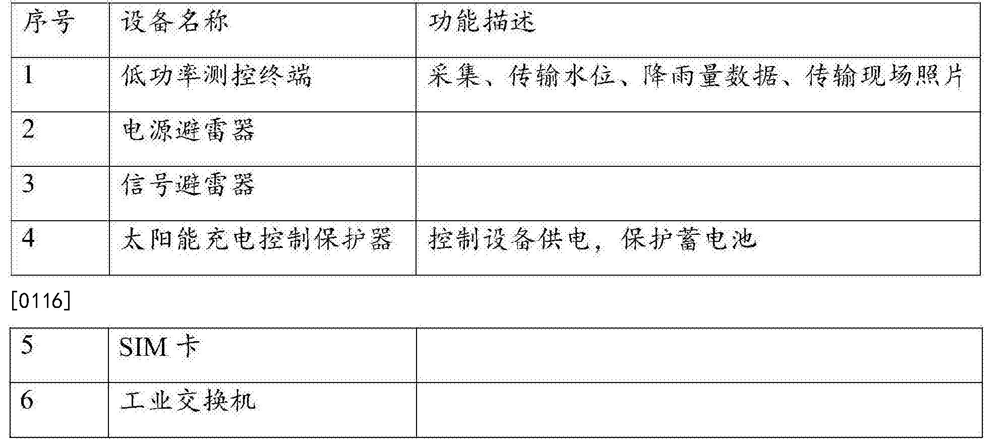 Figure CN108418898AD00091
