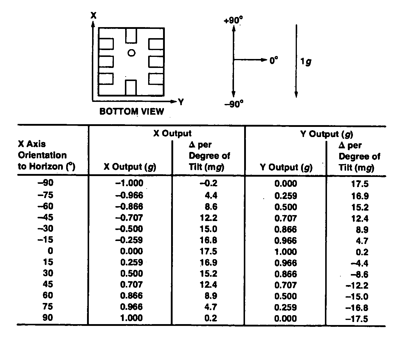 Figure US20070164871A1-20070719-P00001