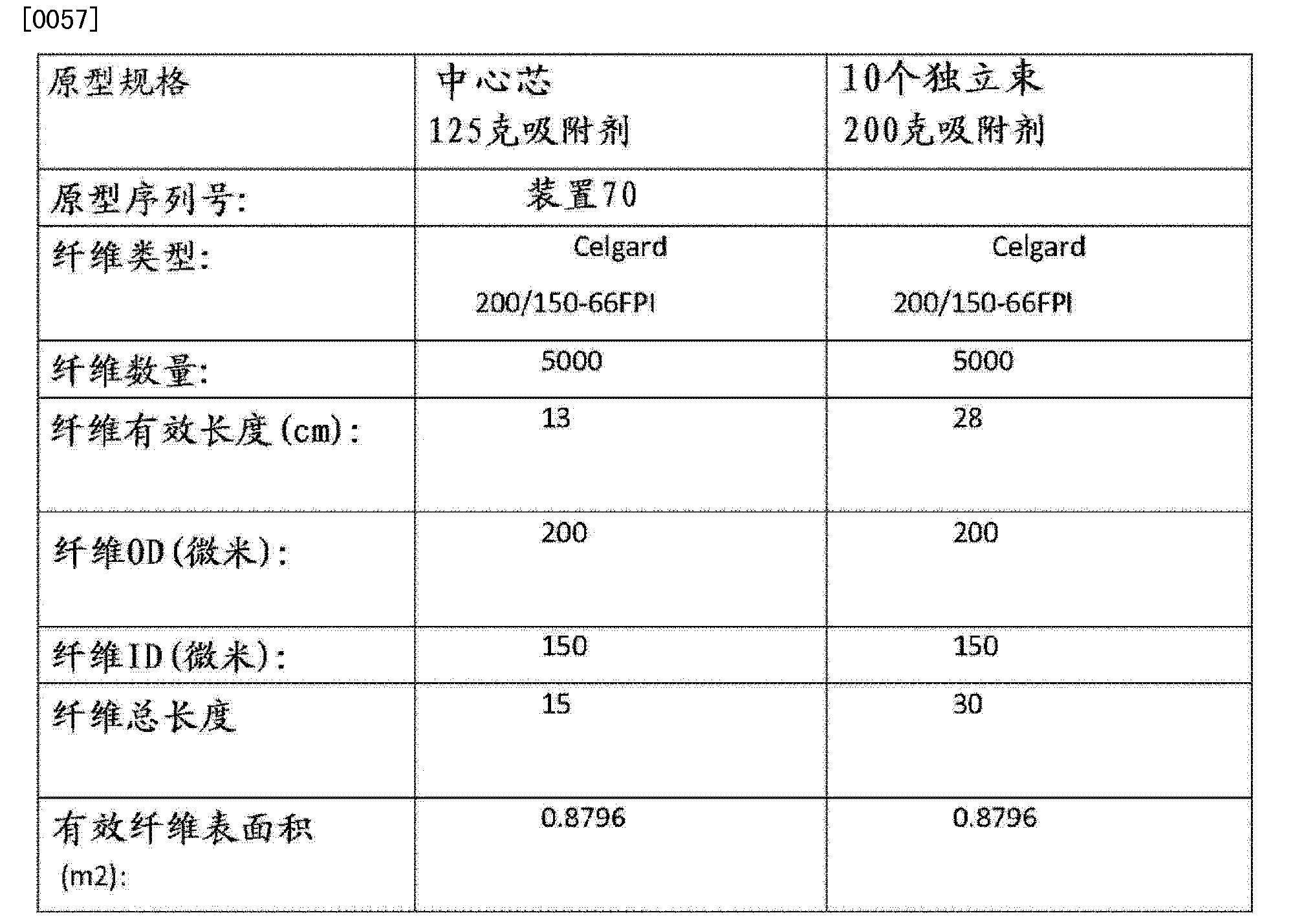 Figure CN102711865BD00111