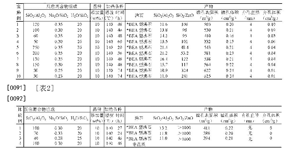 Figure CN104321280BD00091