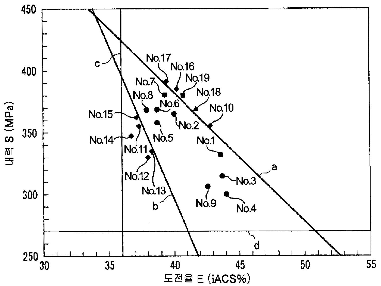 Figure P1020157012717