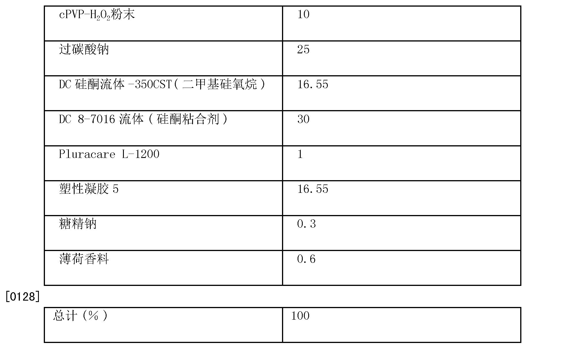 Figure CN102379826BD00191