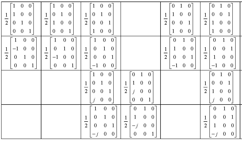 Figure 112010009825391-pat01287