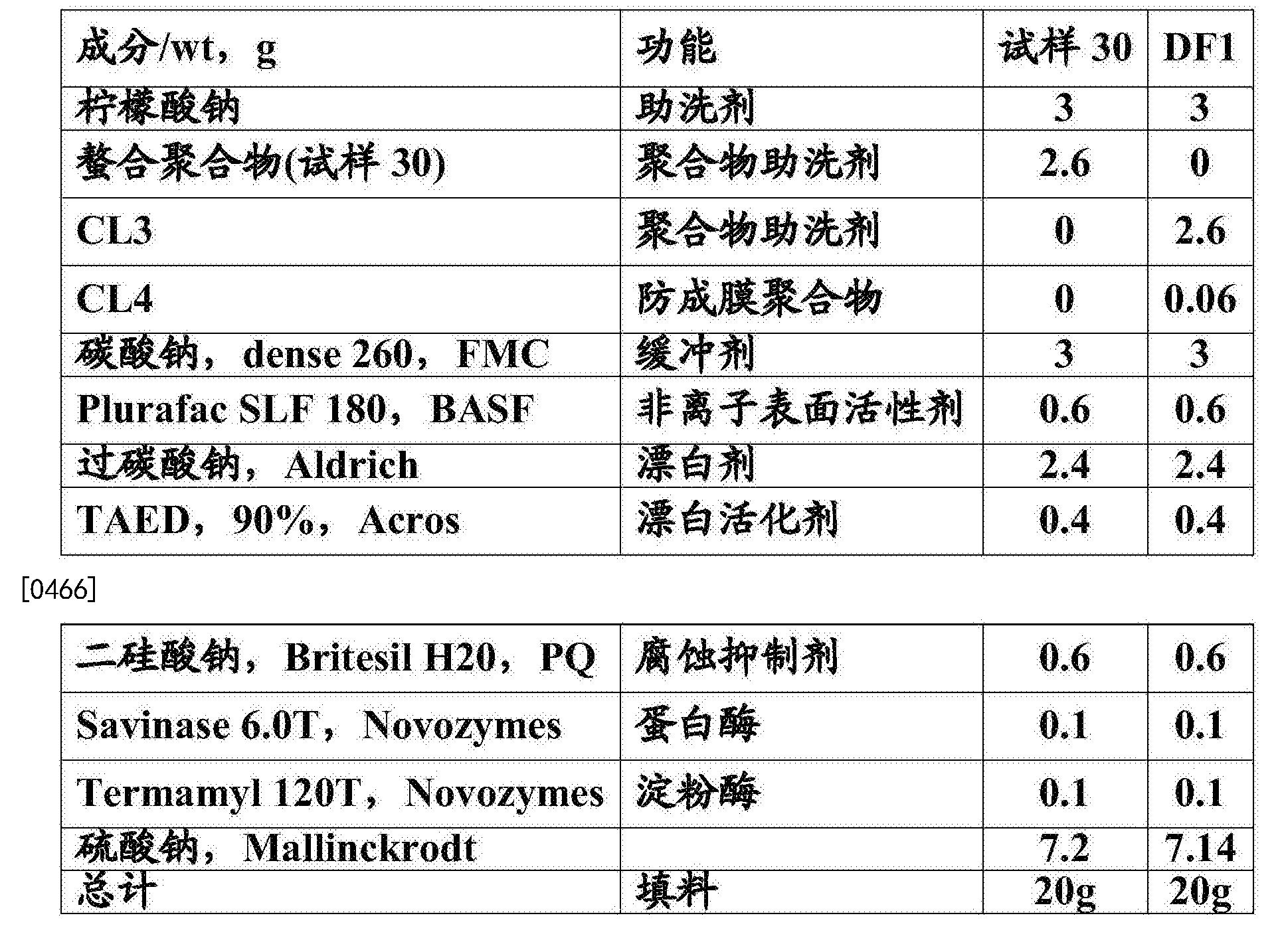 Figure CN106574018AD00522