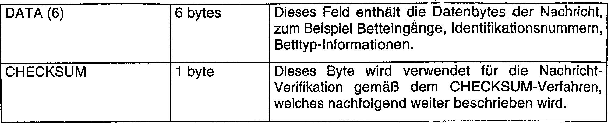 DE69629944T2 - Zustandsinformationssytem for hospital beds - Google ...