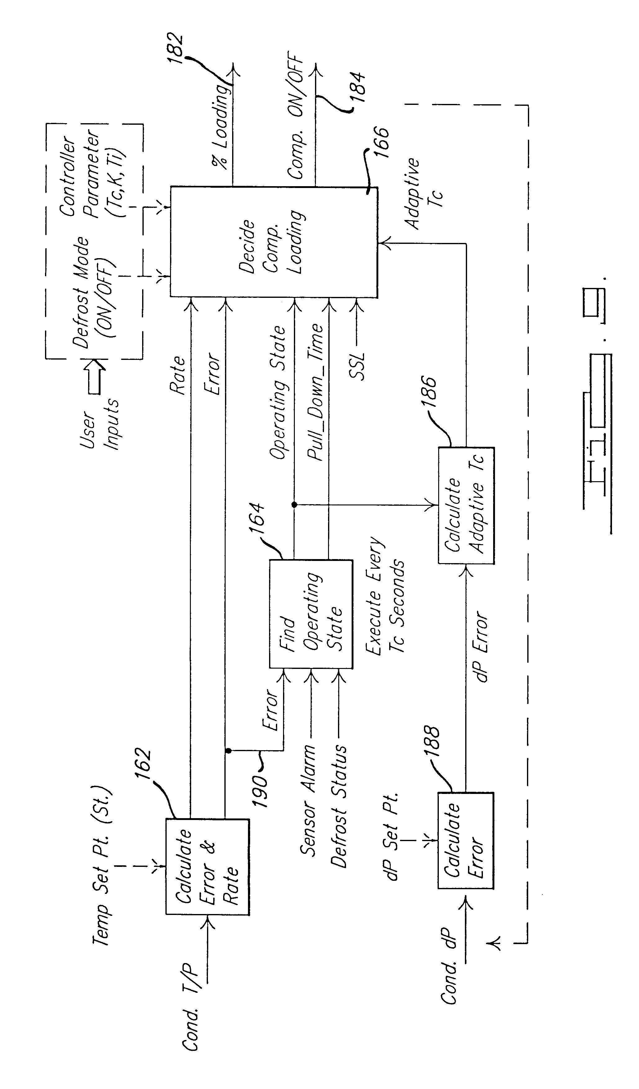 Pid Controller Wiring With Thermostat Moreover Access Control Door