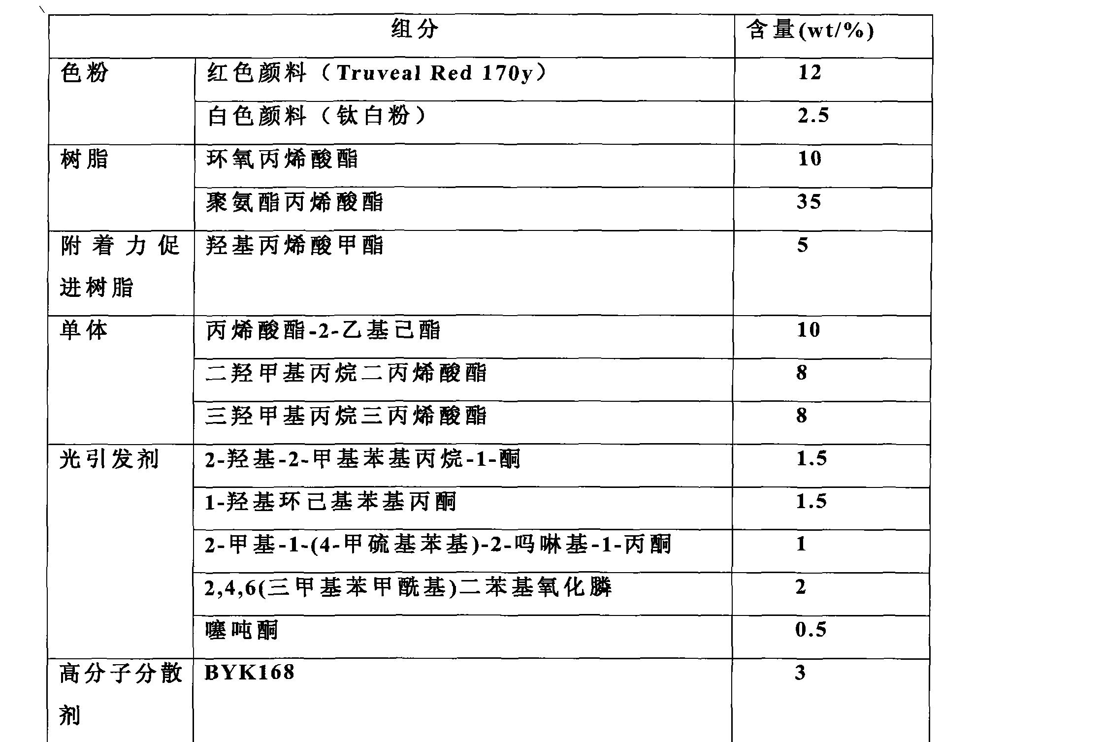 Figure CN101696332BD00051