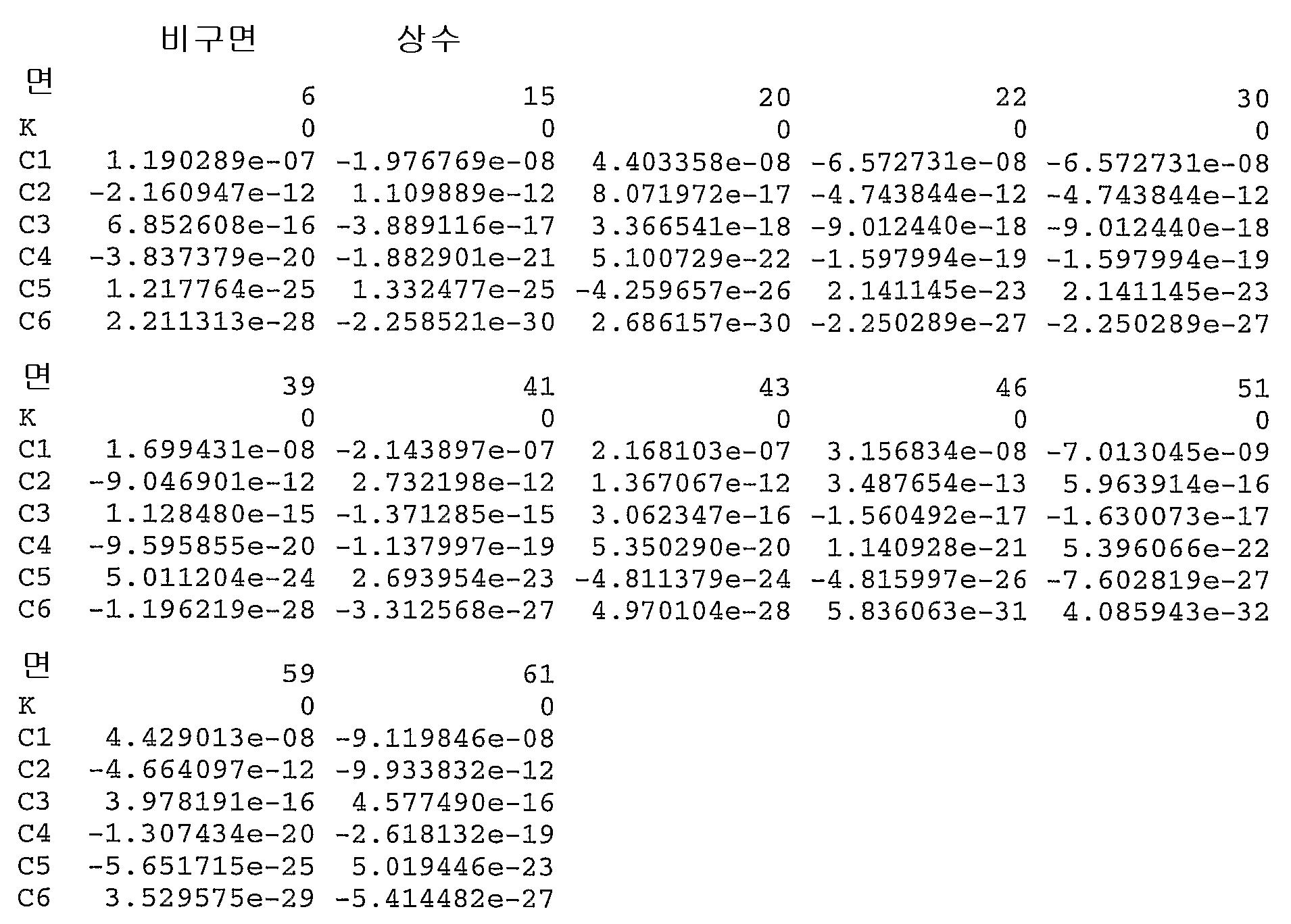 Figure 112006038464342-pct00009