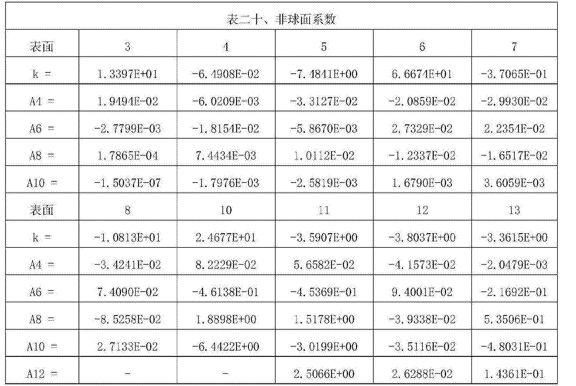 Figure CN107305283AD00391