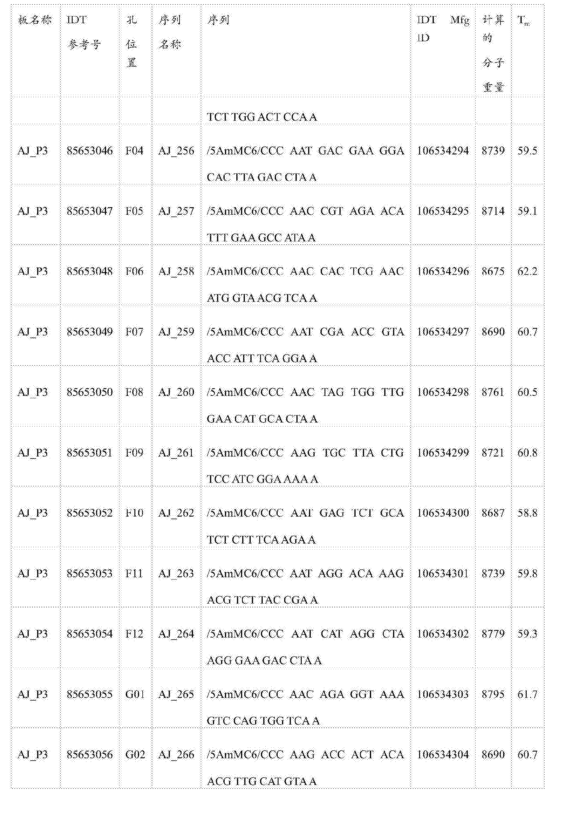 Figure CN105745528AD00551