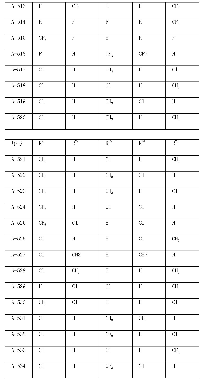 Figure CN102803232AD00531