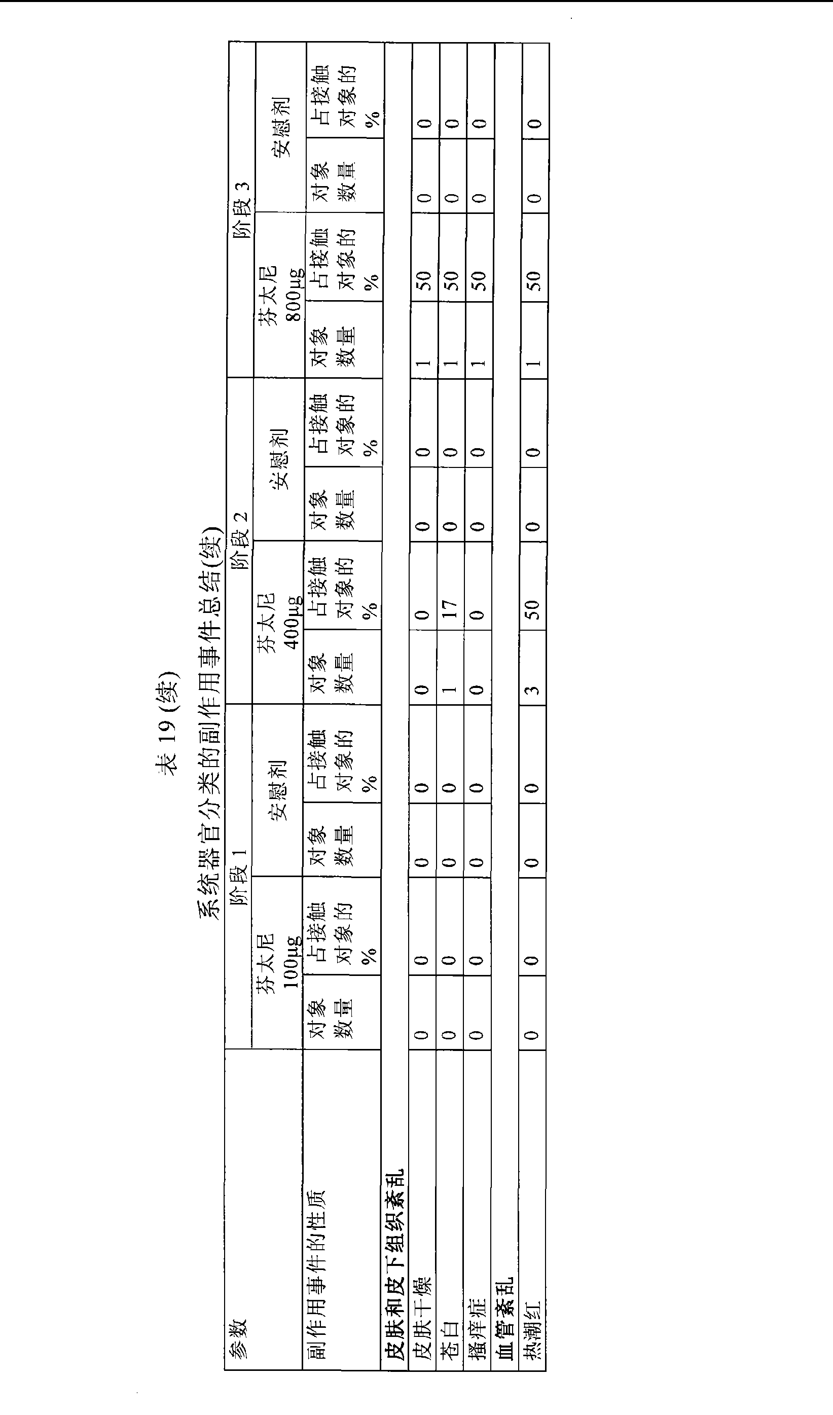 Figure CN101378735BD00331