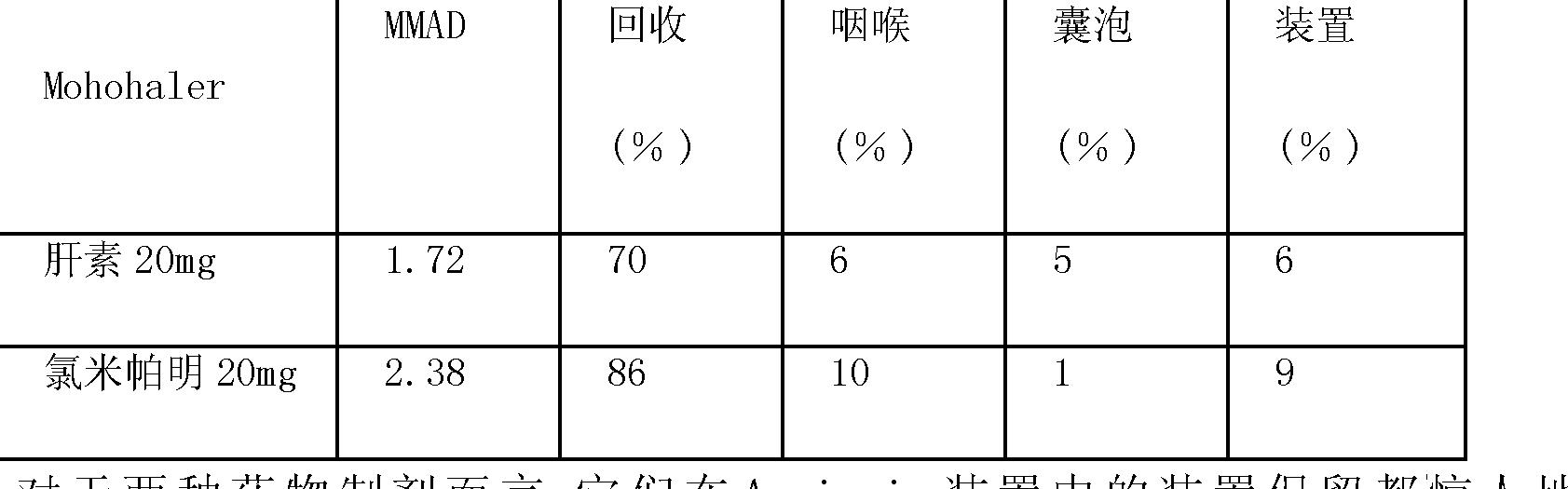 Figure CN1805731BD00554
